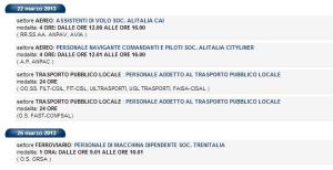 Sciopero_Trasporti_marzo_2013_Mondolibero